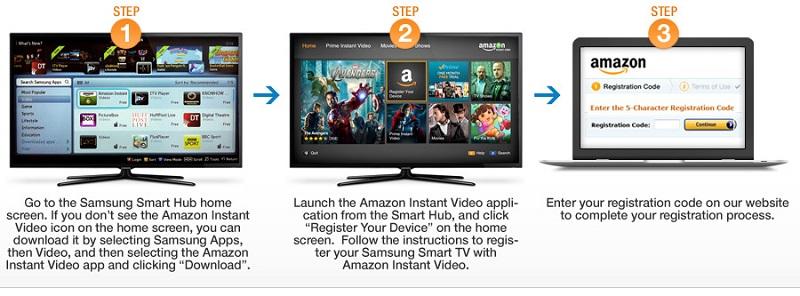 Amazon Prime Samsung Smart Tv