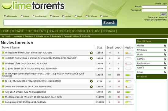 Top Anime Torrent Sites